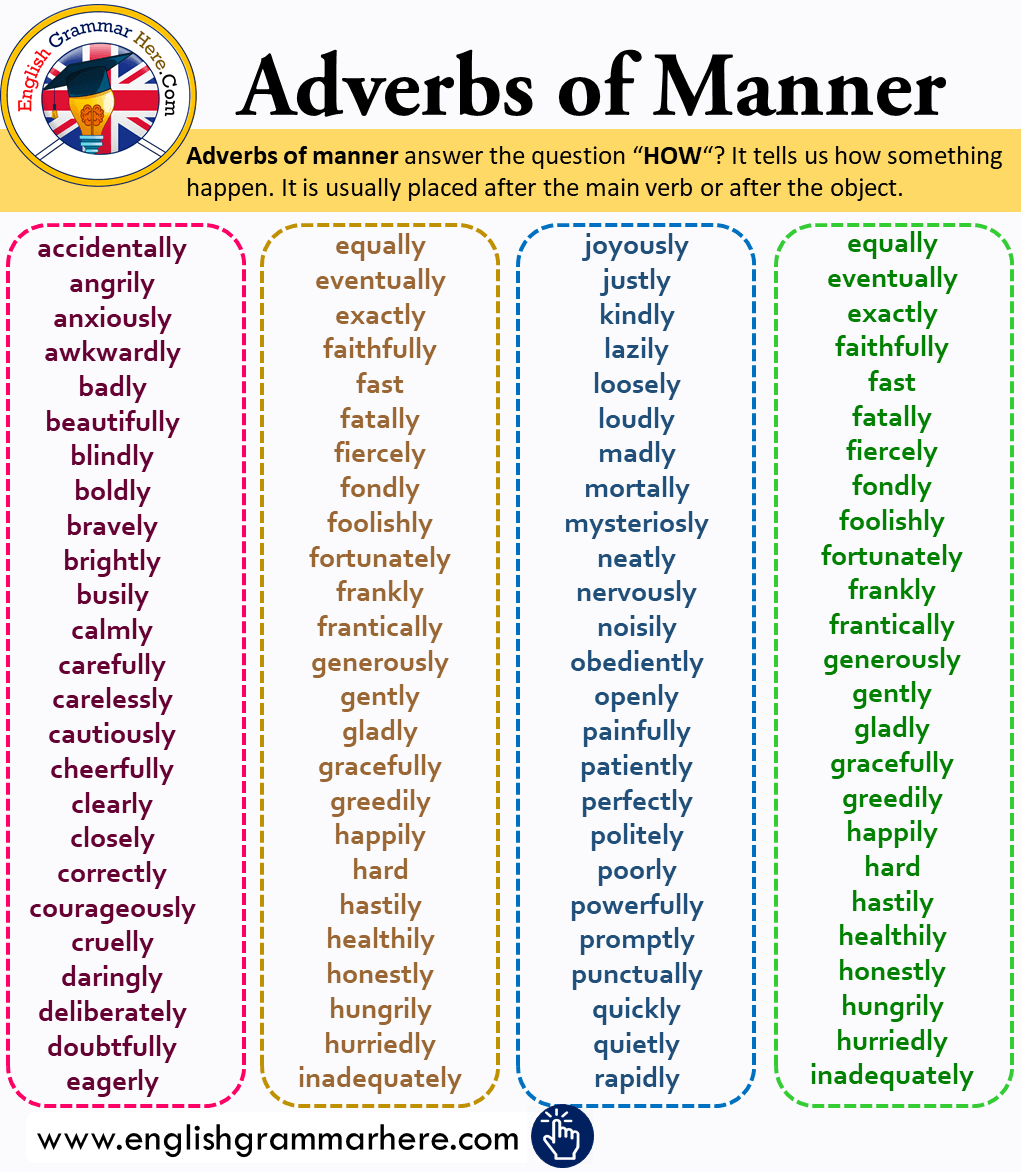Adverbs of Manner List in English