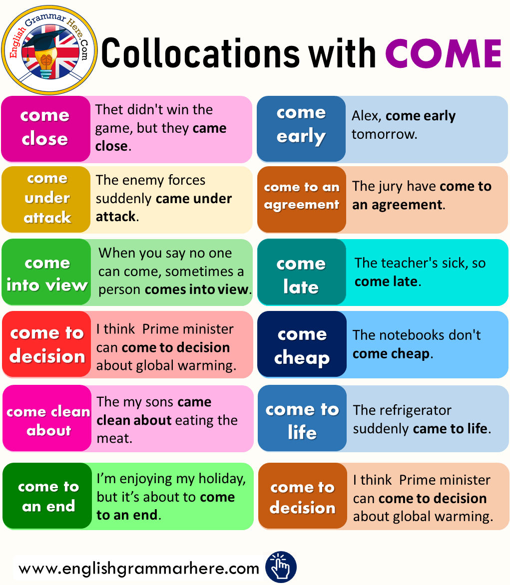 30 Useful Collocations about COME in English | Expressions with COME
