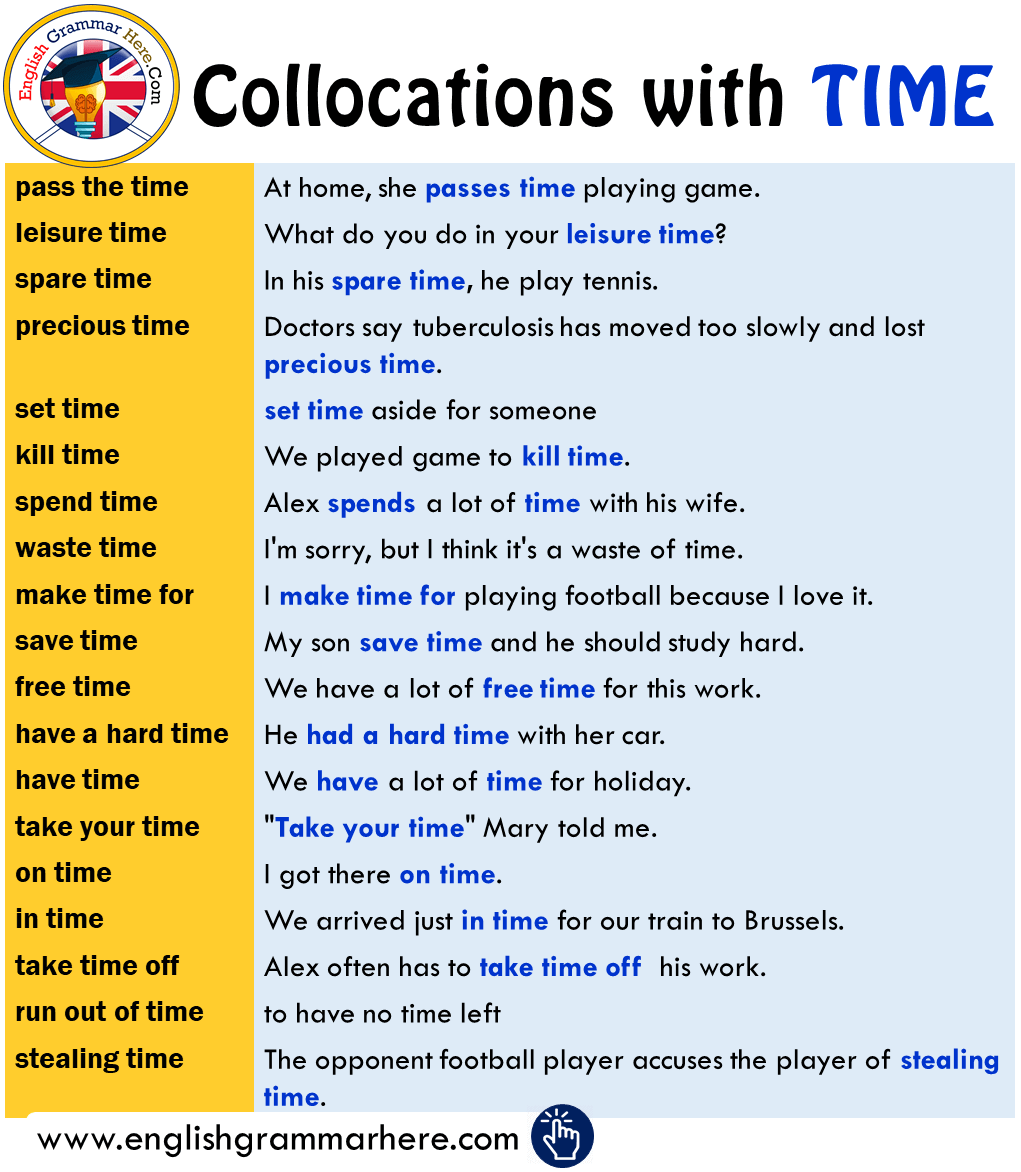 Collocations about TIME in English, Example Sentences