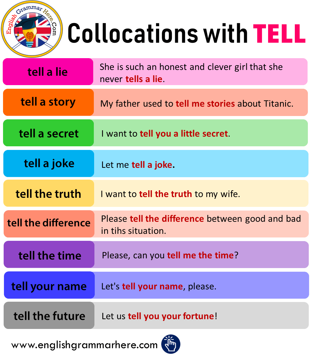 12 Useful Collocations about TELL in English | Expressions with TELL