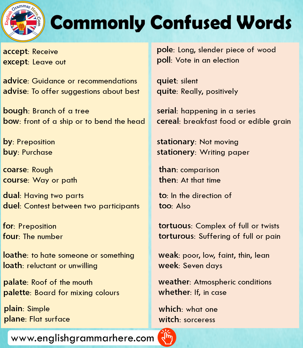Confused Words and Meanings