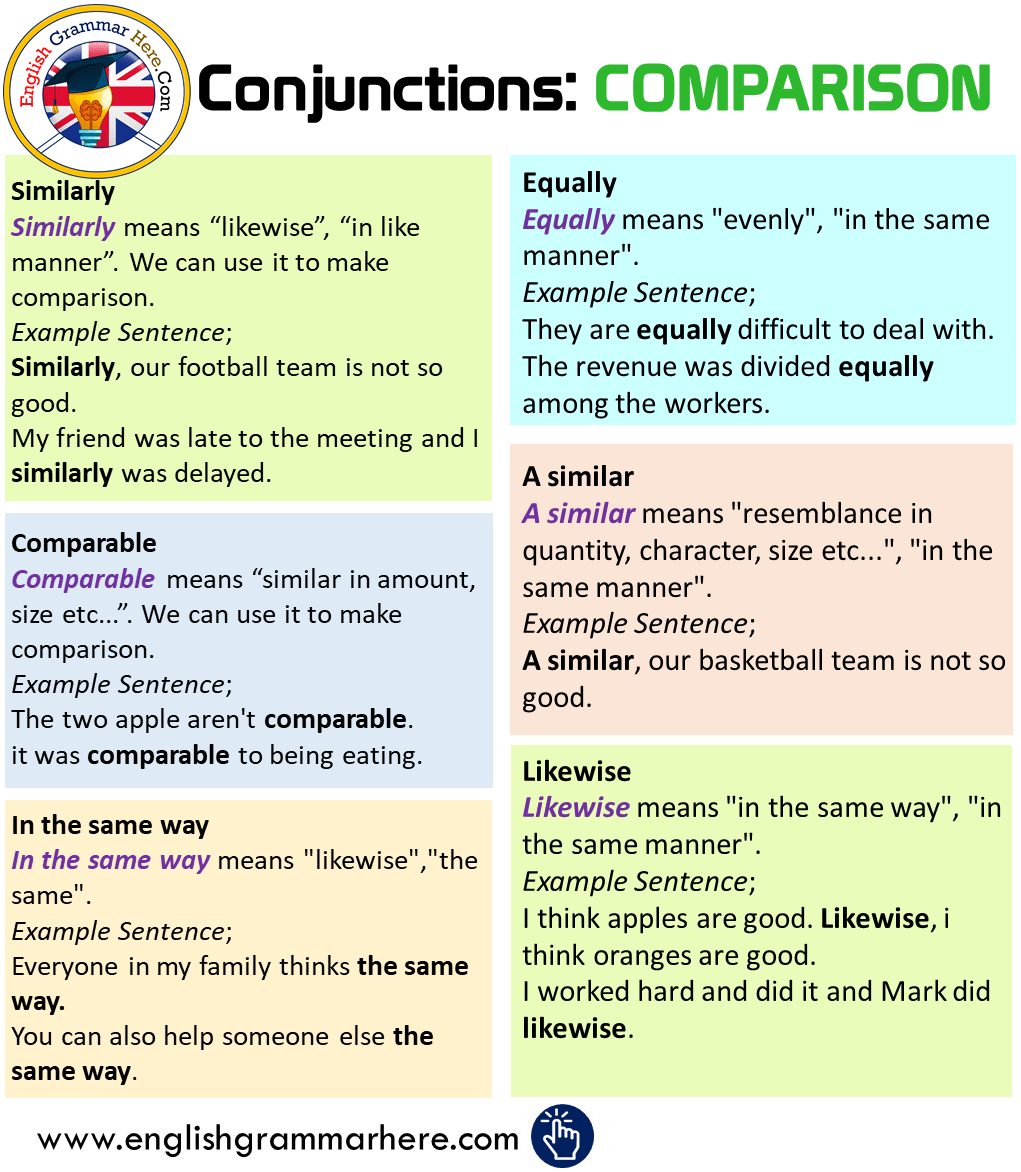Comparison Conjunctions in English, Meaning and Example Sentences