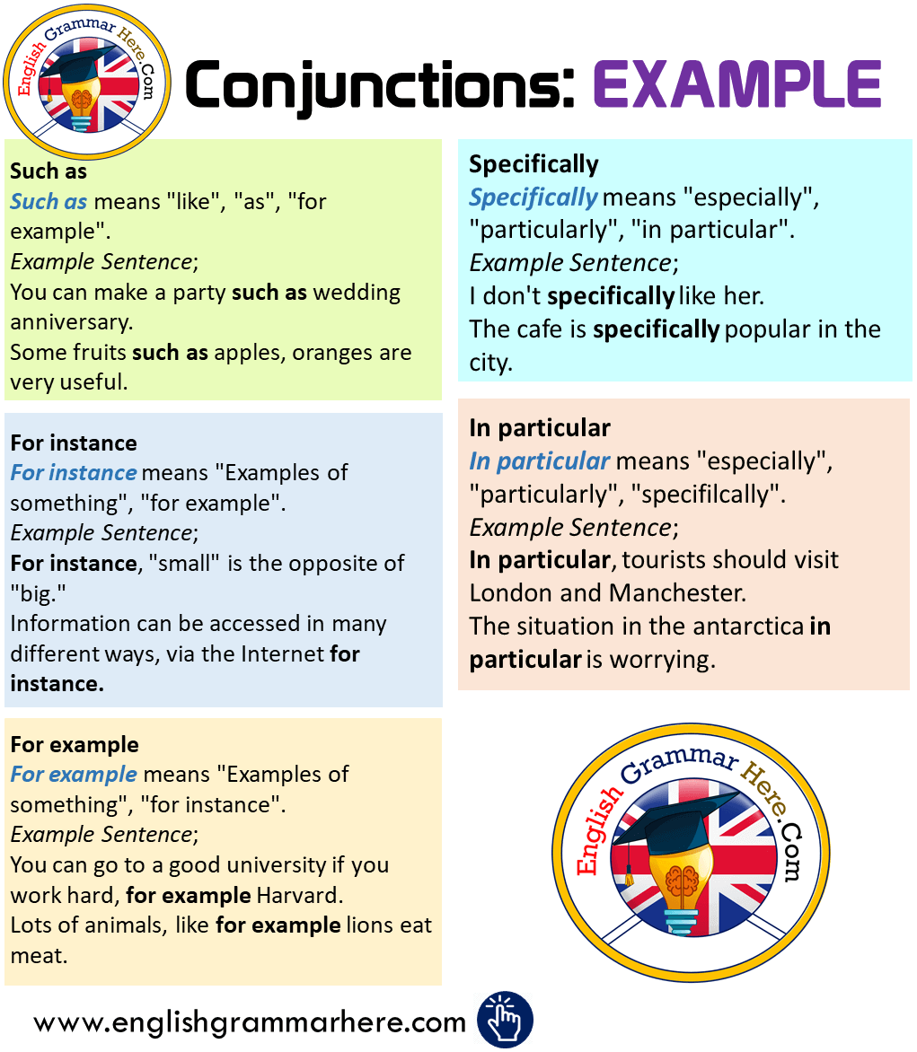 Conjunctions: EXAMPLE – Connecting Words: EXAMPLE