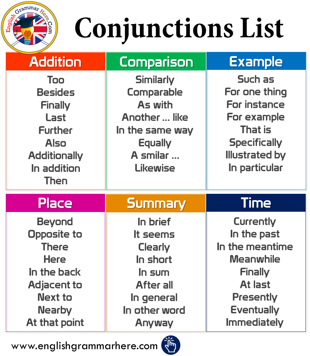 English Conjunctions, Definitions and Example Sentences