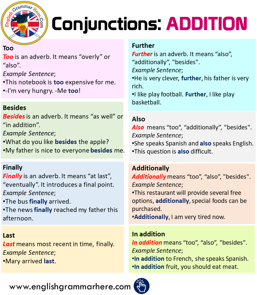 Conjunctions Addition, Connecting Words Adding Information
