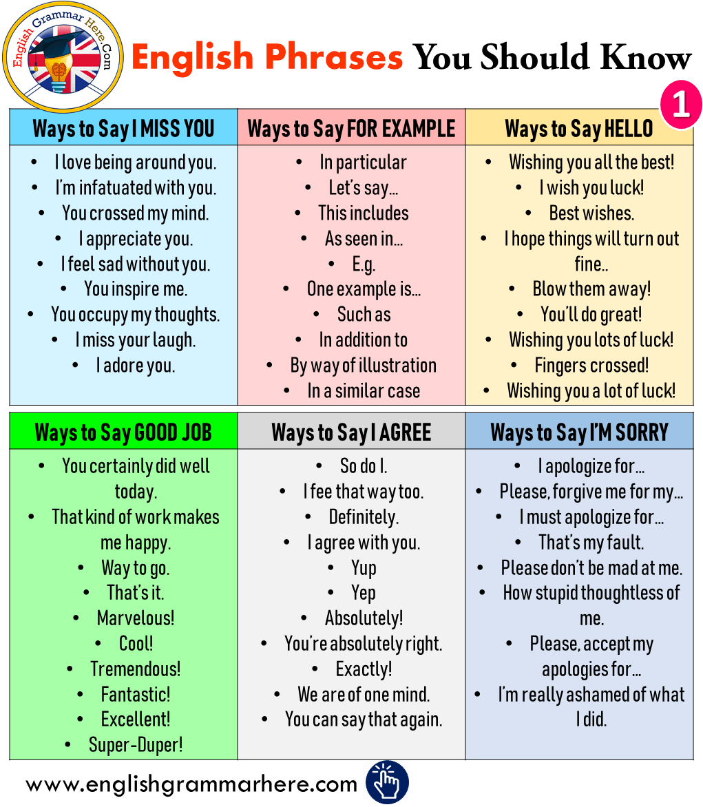 English Phrases You Should Know
