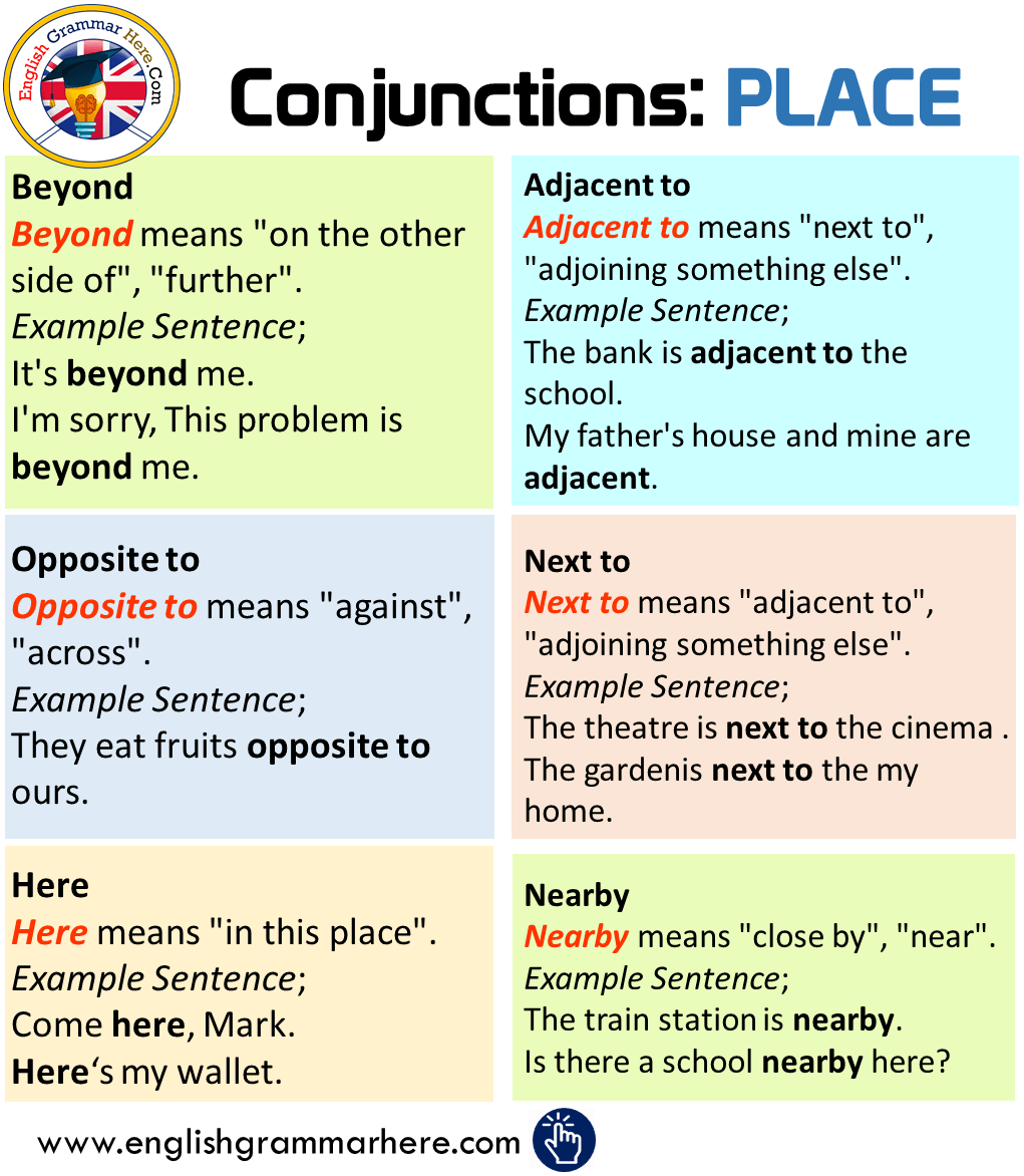 Conjunctions: PLACE – Connecting Words: PLACE
