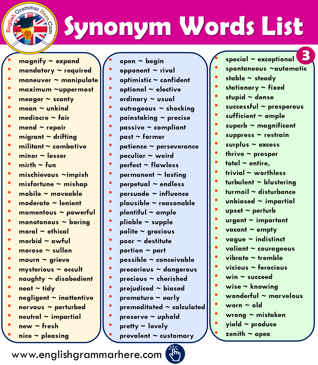 800 Synonym Words List in English - English Grammar Here
