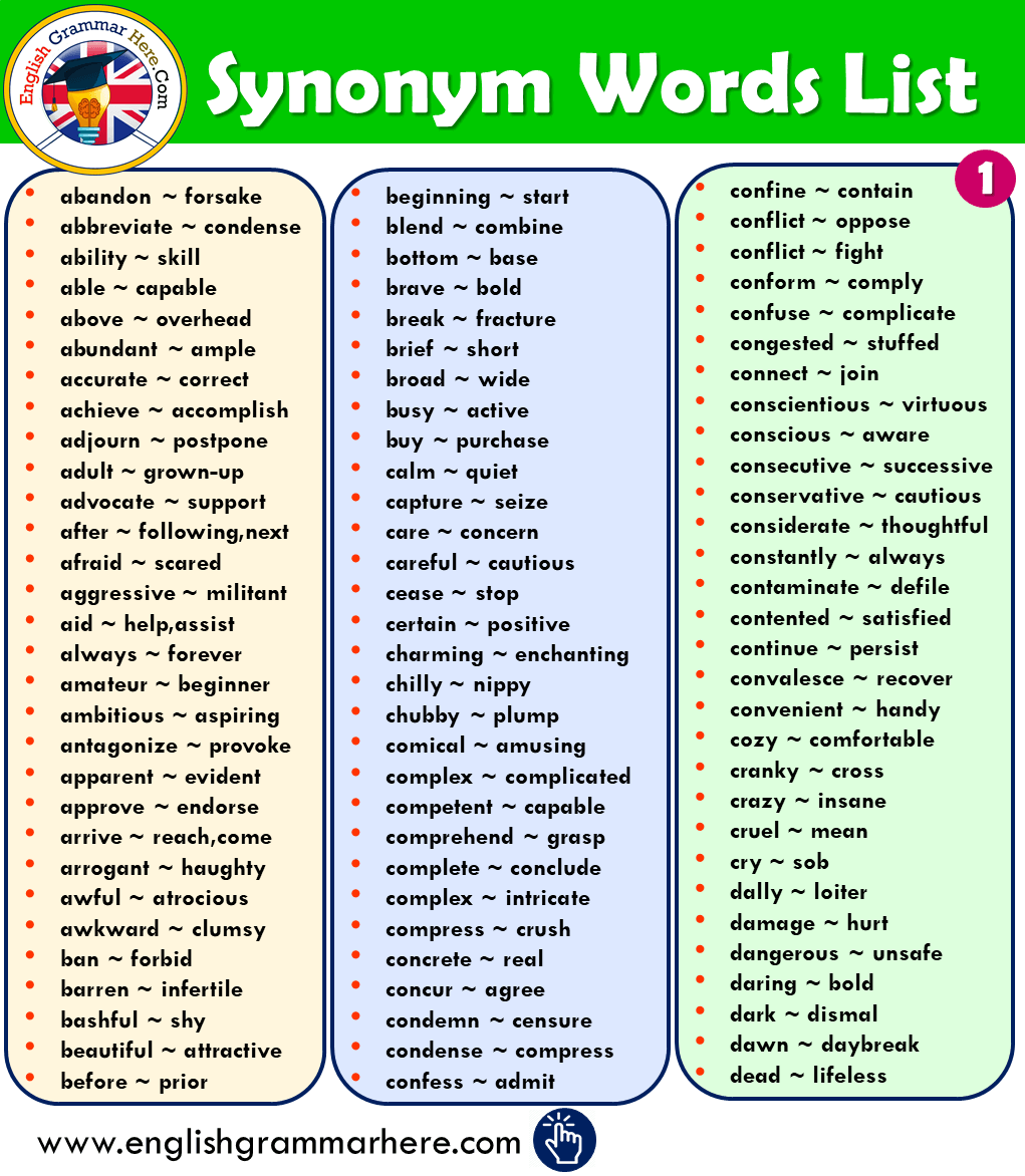 Synonym Words List in English