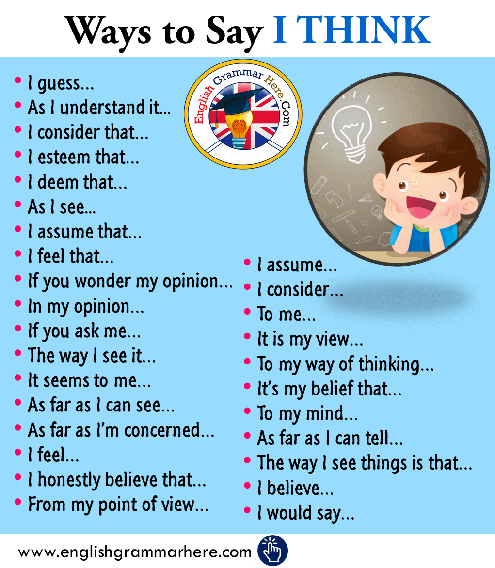 Ways to Say I THINK in English