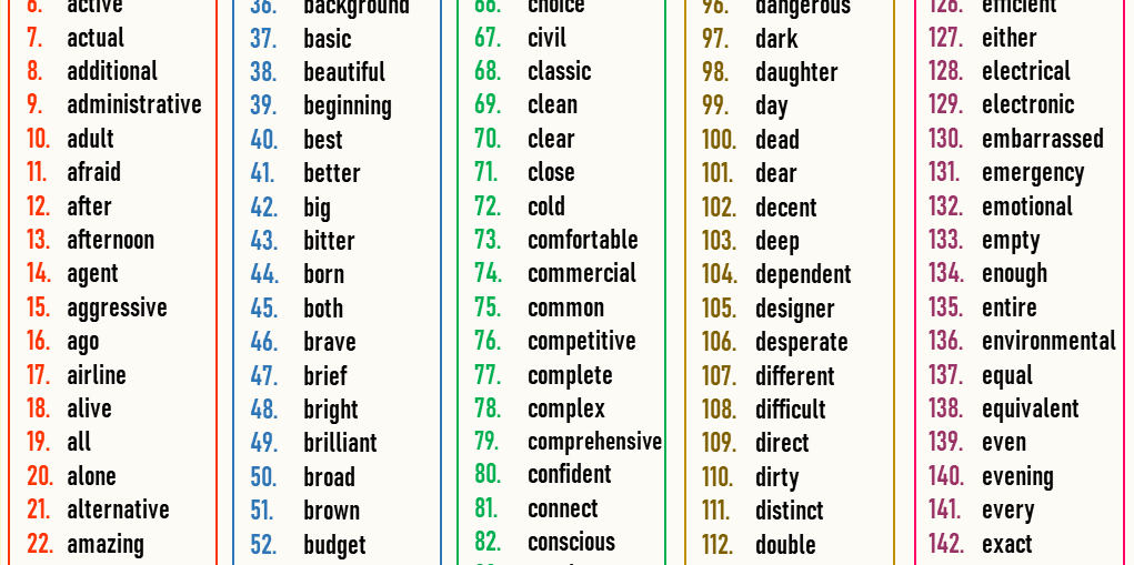 Adjectives and example sentences Archives - English Grammar Here