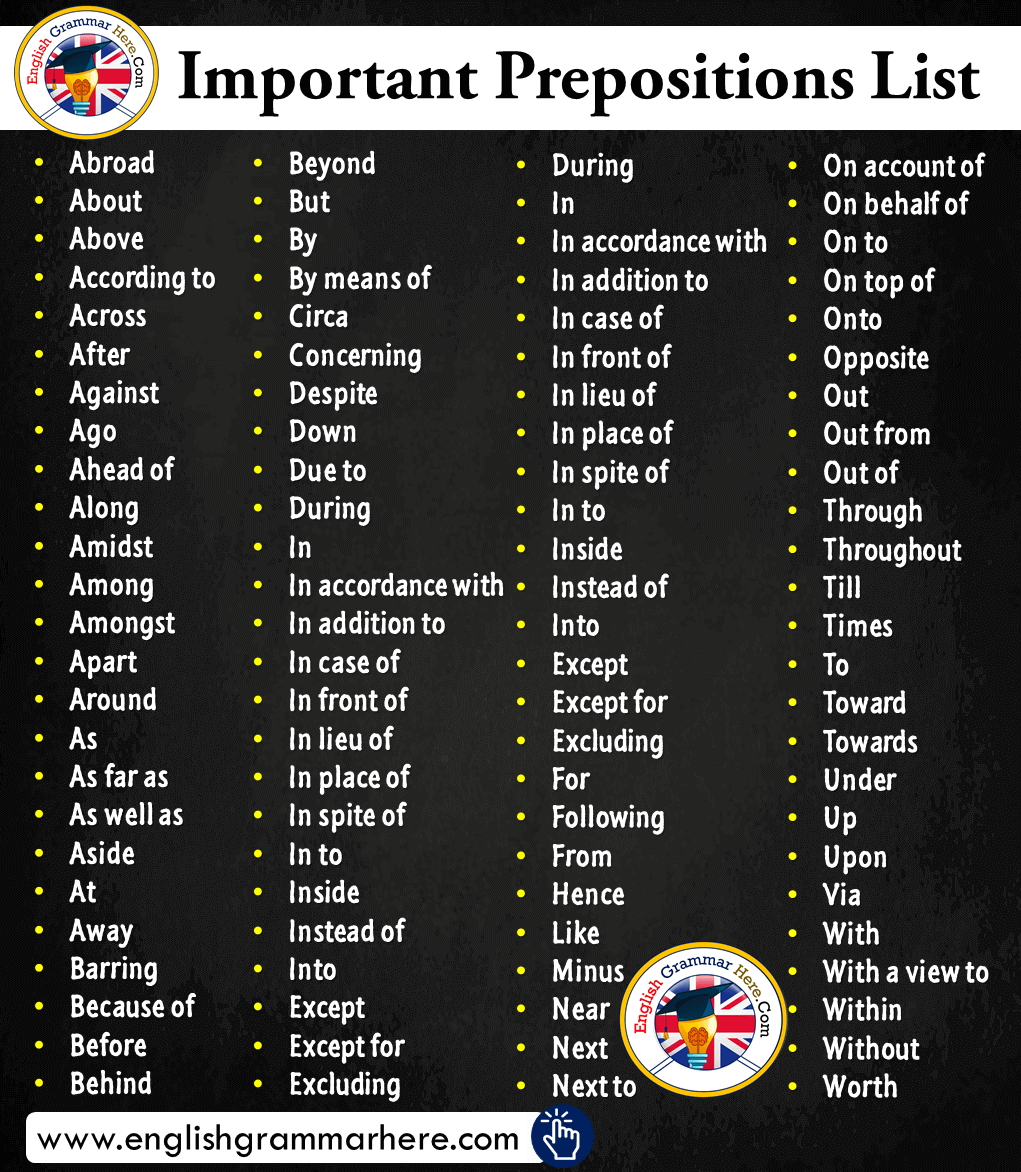 Important Prepositions List in English