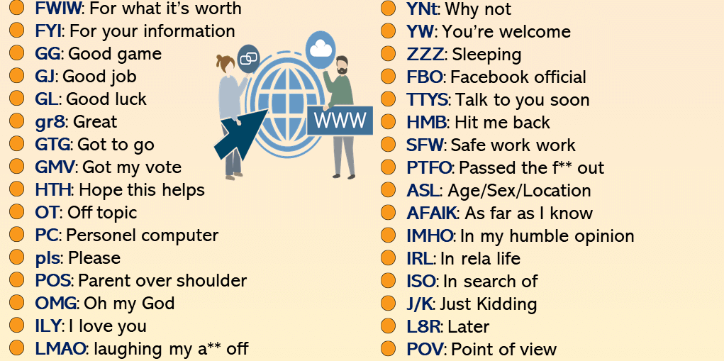 iso meaning facebook