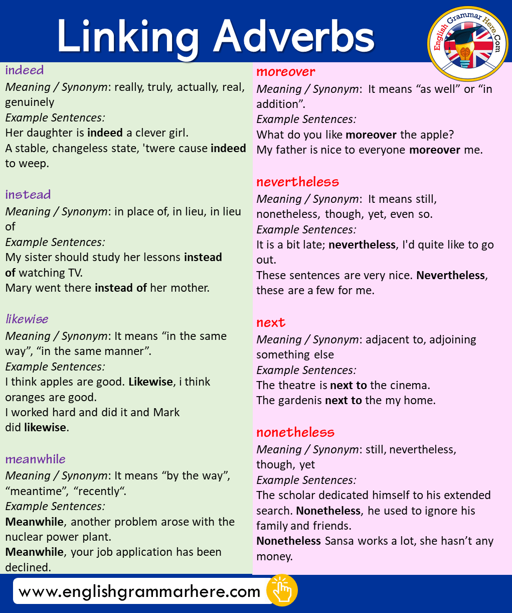 Linking Adverbs, Meanings and Example Sentences