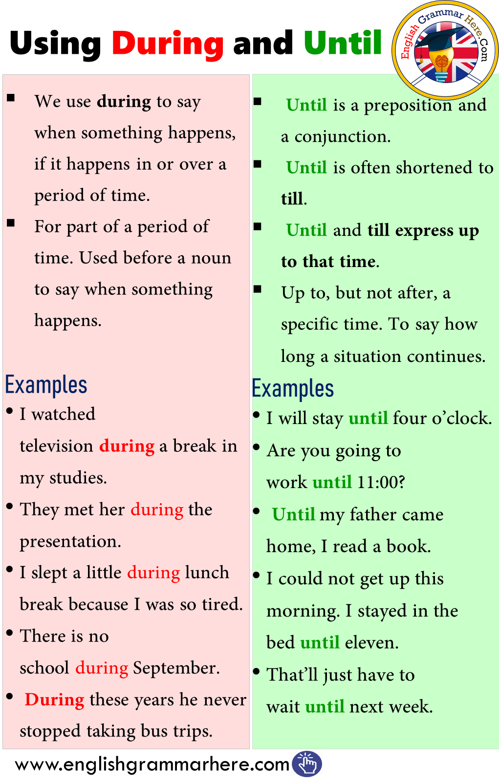 Using During and Until in English