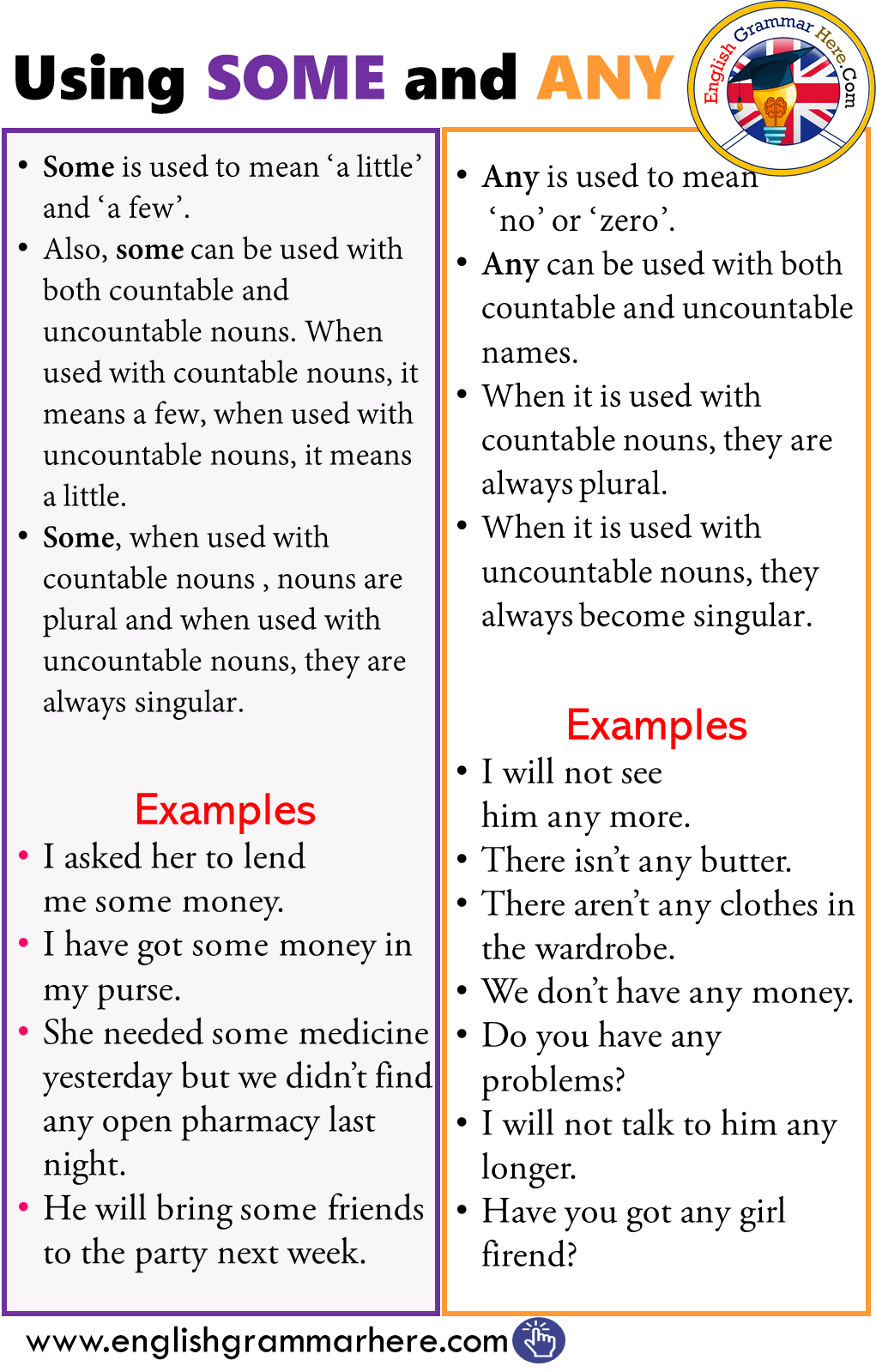 Using SOME and ANY in English