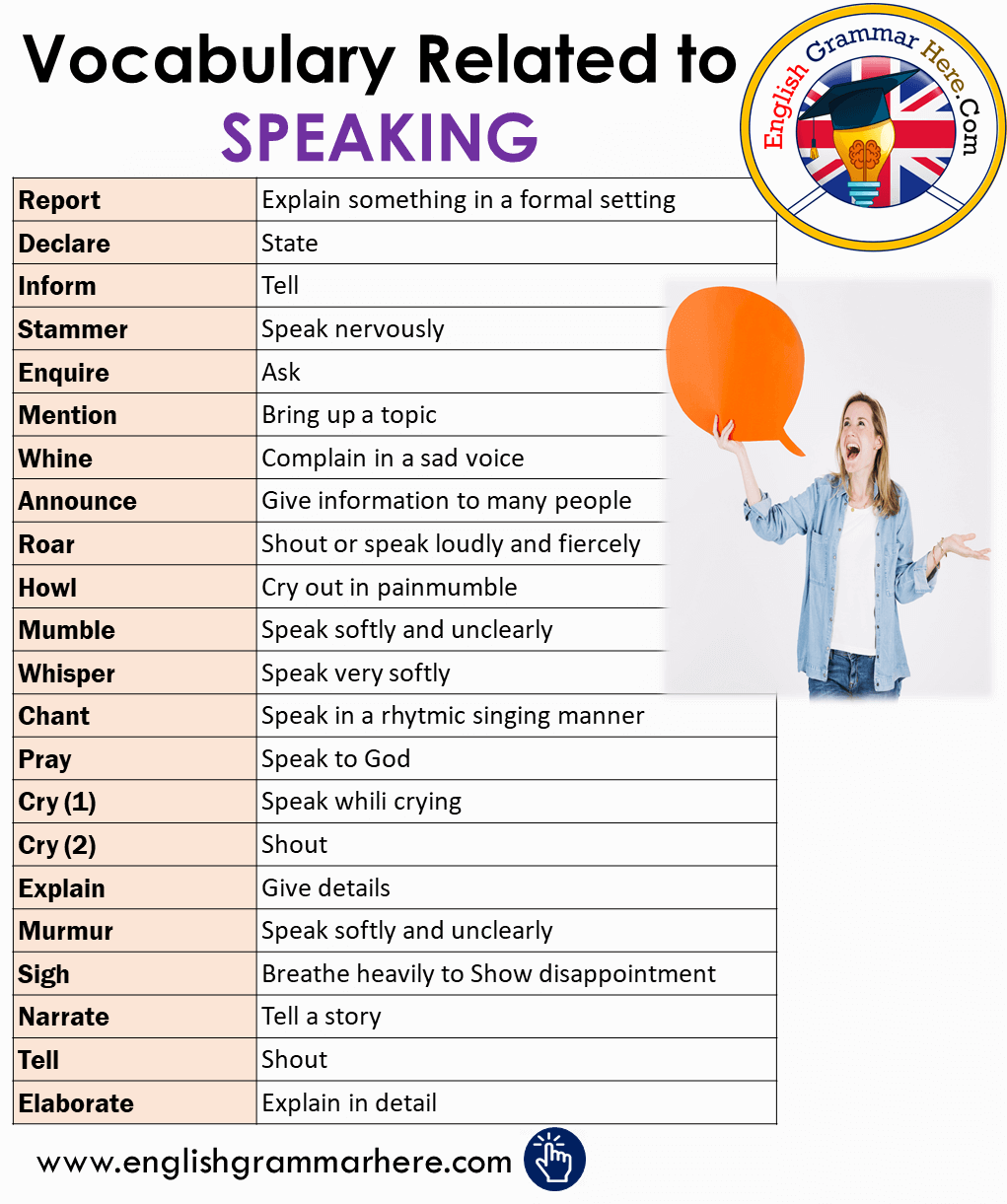 Vocabulary Related to SPEAKING