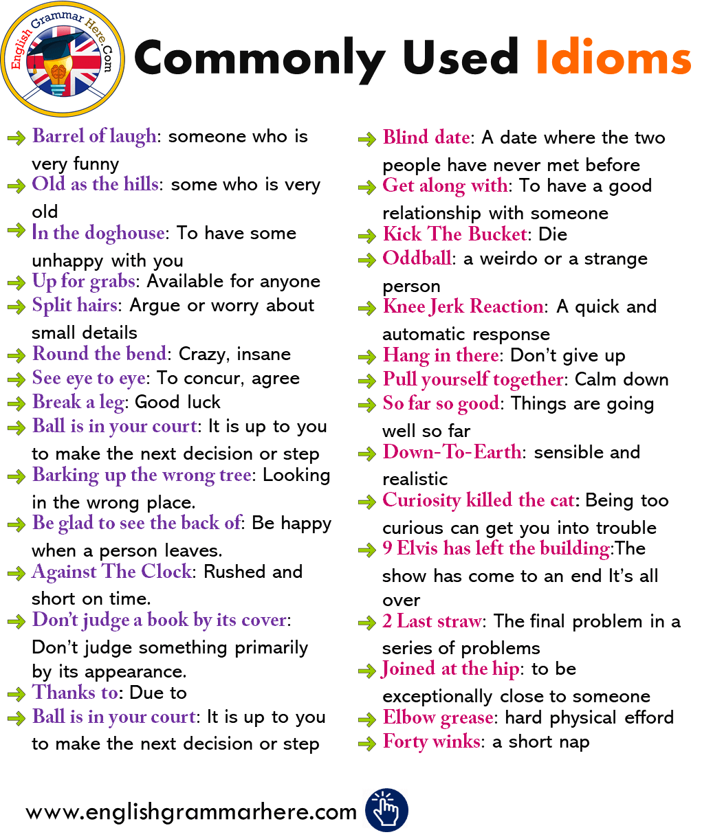 English Commonly Used Idioms List