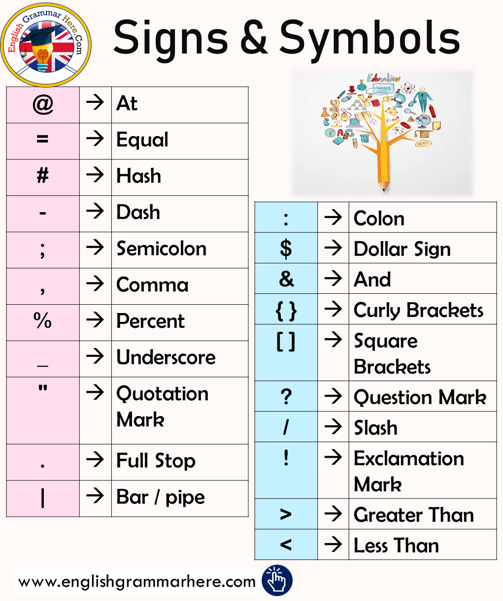 English Signs & Symbols List