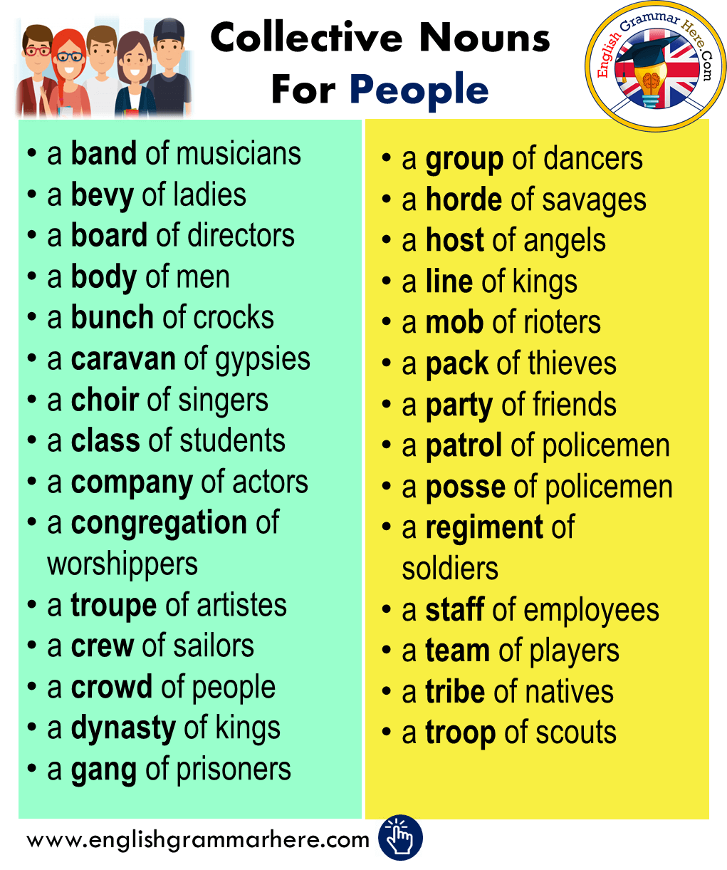 Collective Nouns For People in English