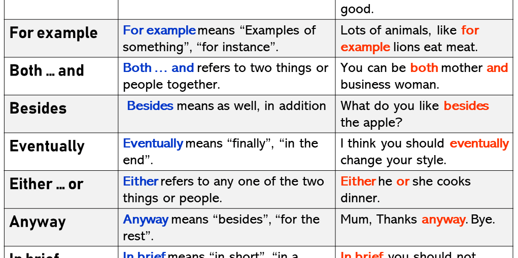 Transition Words Archives - English Grammar Here