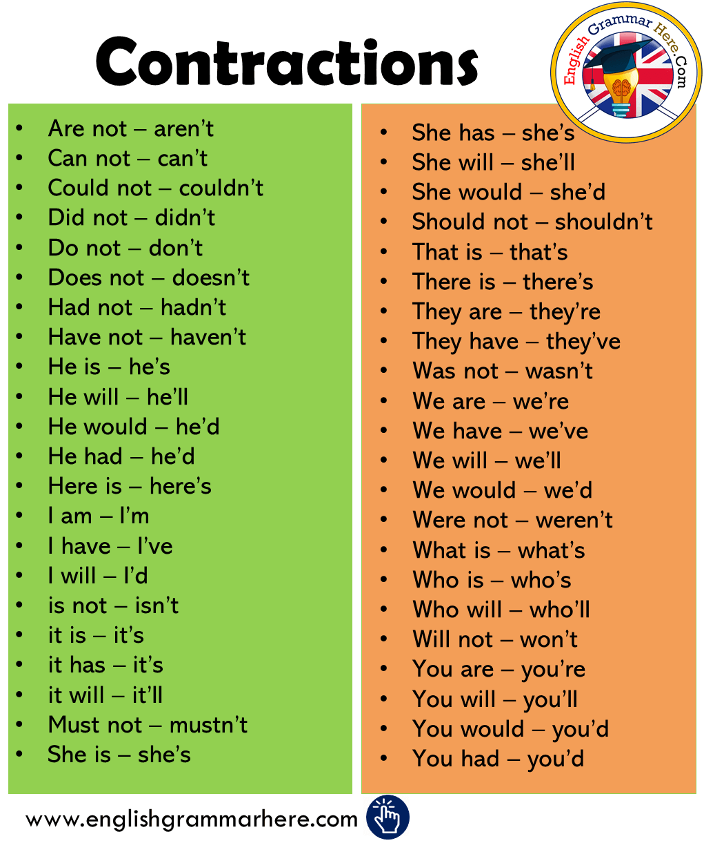 Contractions Examples in English