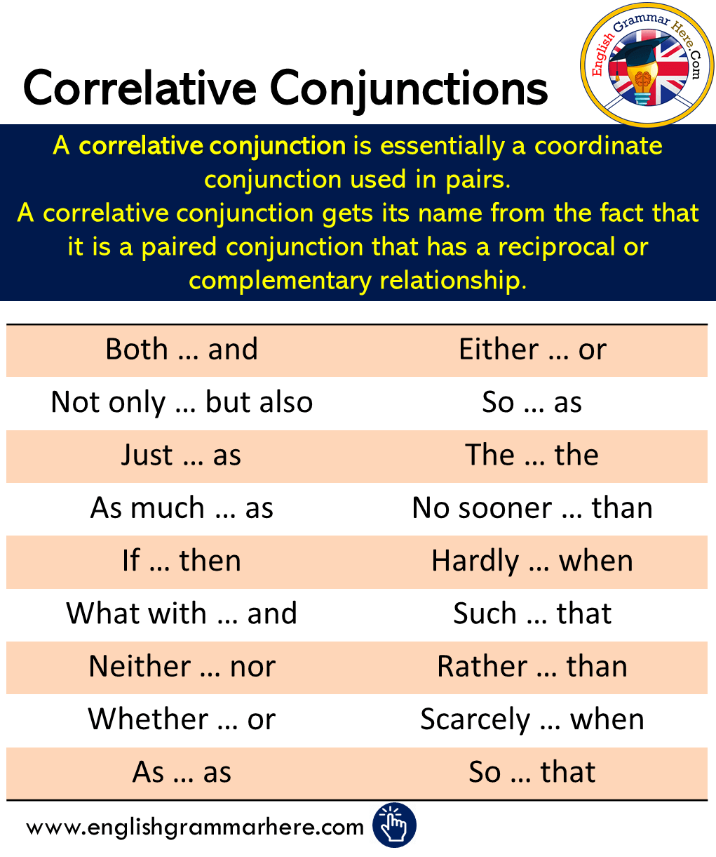 Correlative Conjunctions, Definitions and Examples