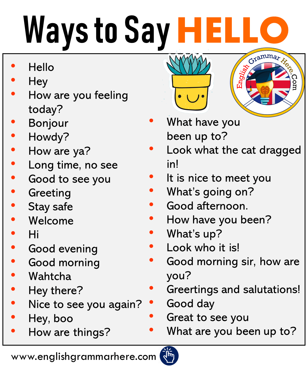 Different Ways To Say HELLO, Speaking Tips