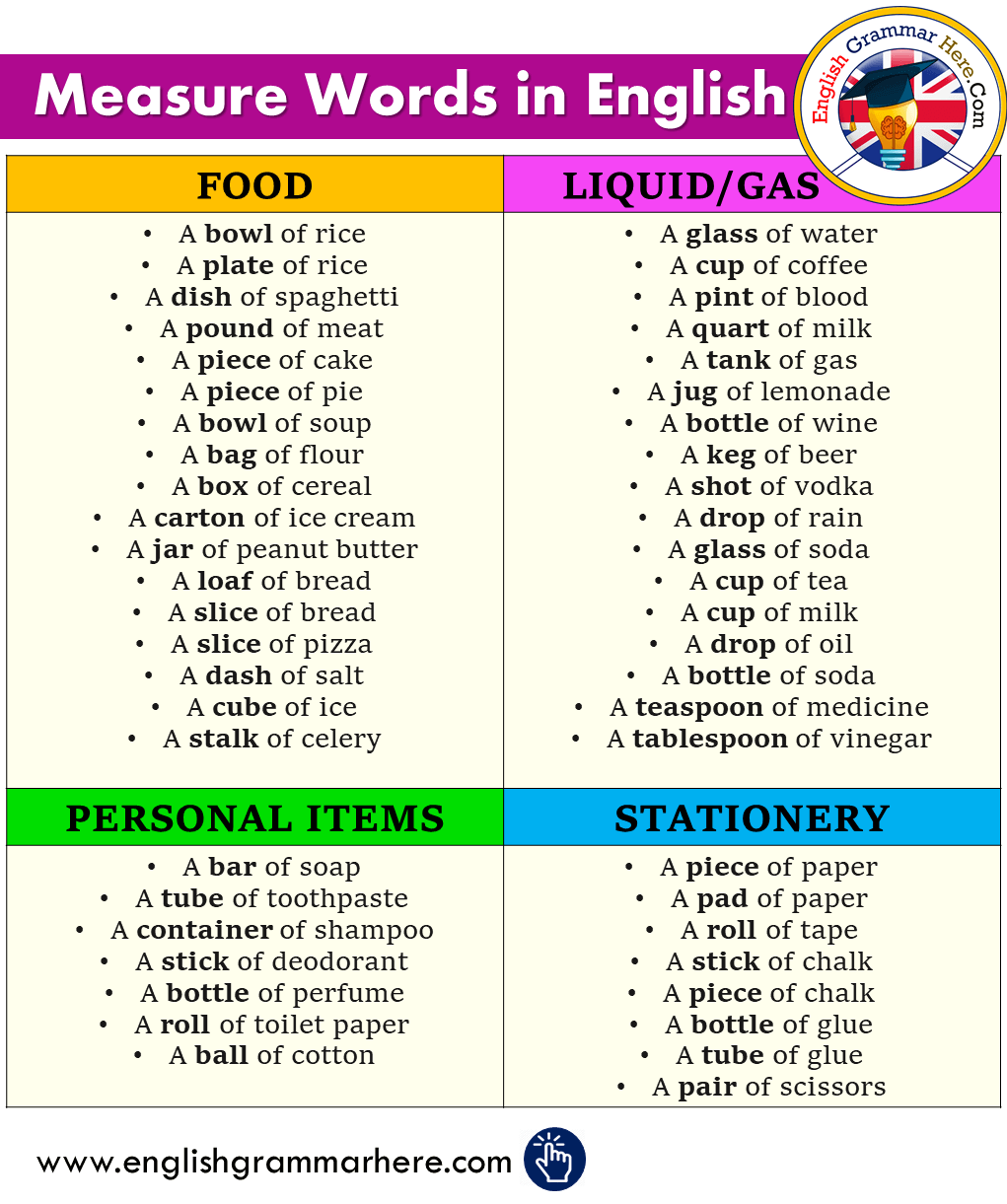 English Measure Words List About Food, Liquid,Gas, Personal Items, Stationery