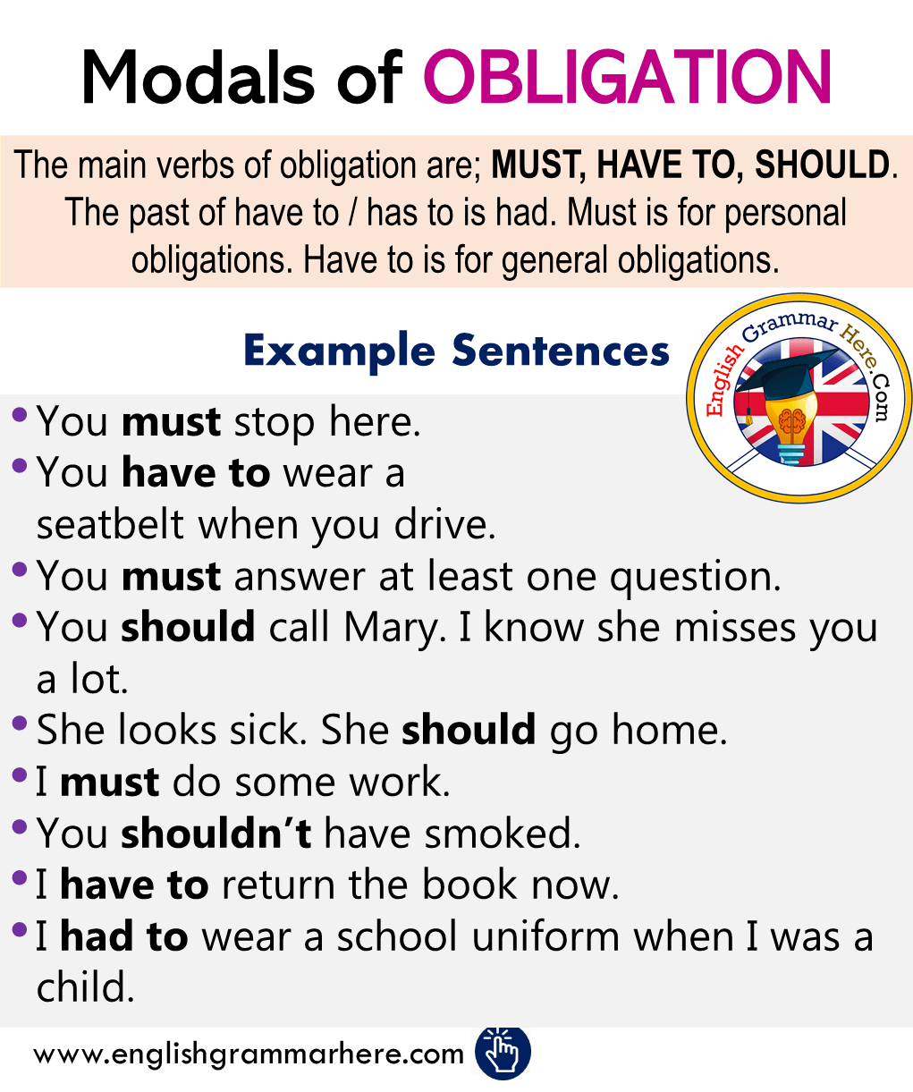 English Modals of OBLIGATION, Definitions and Examples