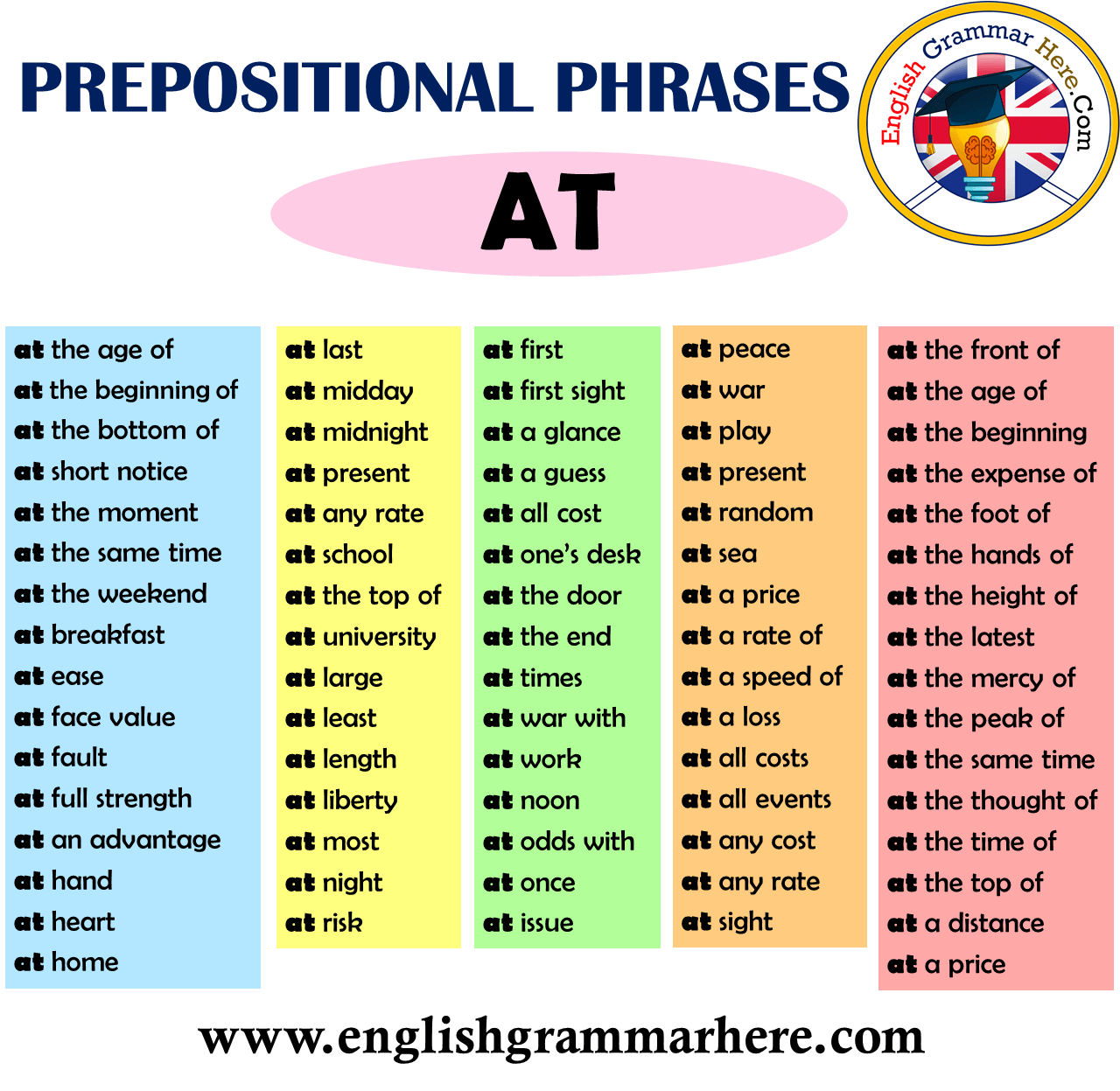 English Prepositional Phrases – AT
