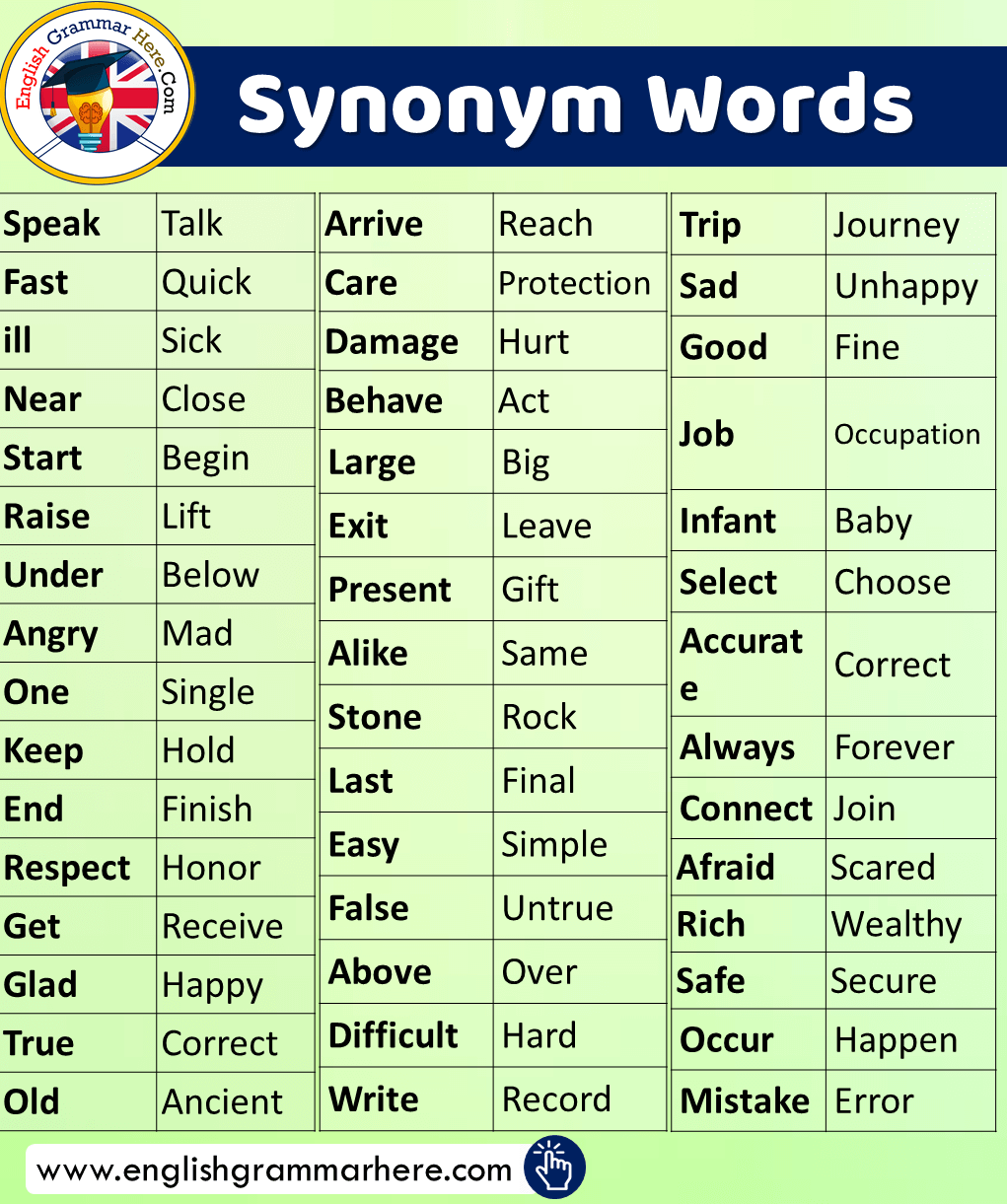 English Synonym Words List