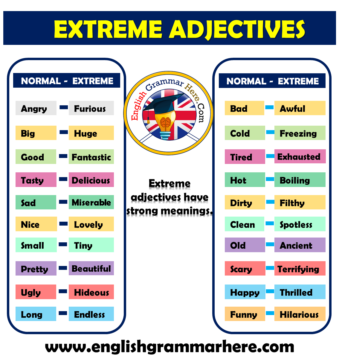 Extreme Adjectives List in English