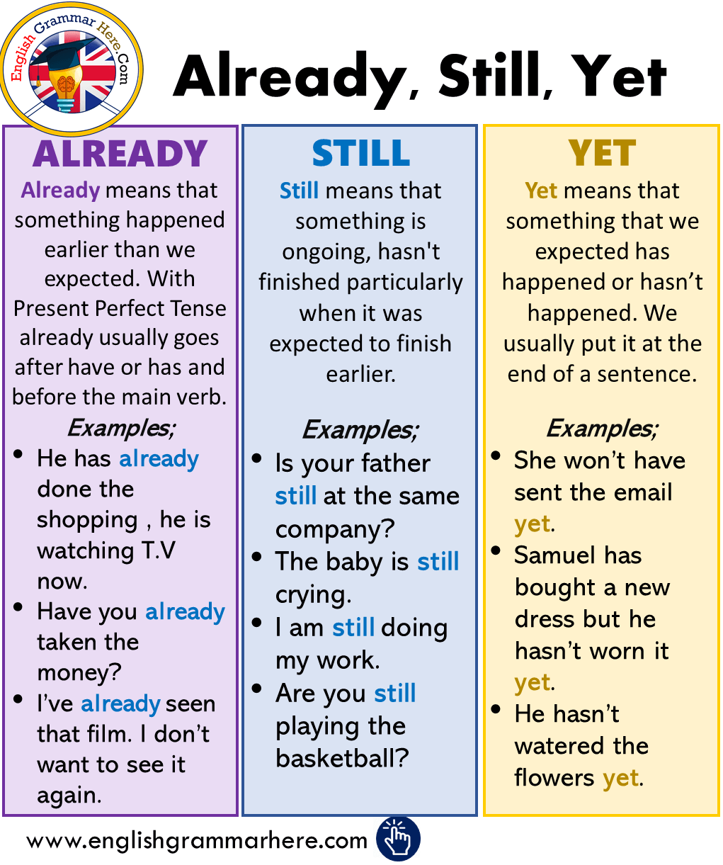 How to Use Already, Still, Yet in English