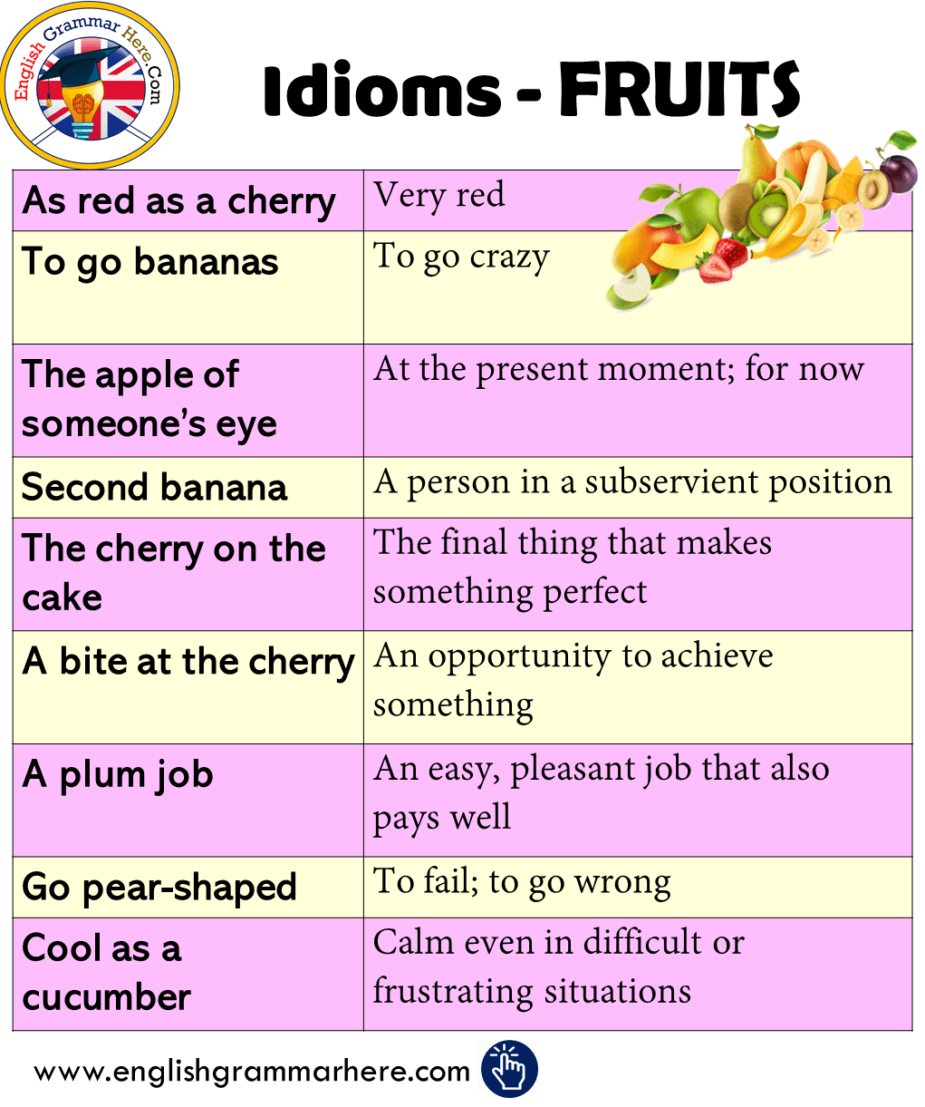 English Idioms and Meanigs; Idioms about FRUITS