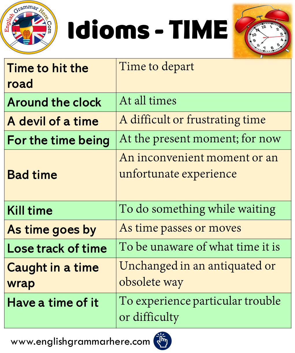 Idioms about TIME in English