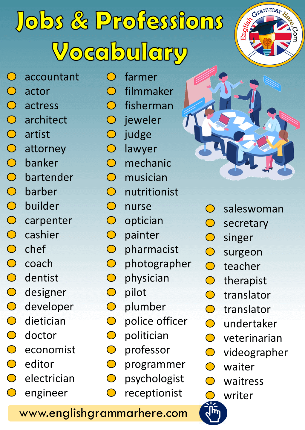 English Jobs & Professions Vocabulary List