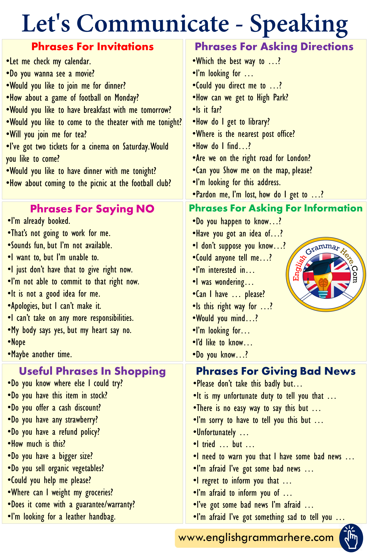 Let's Communicate - Speaking Phrases