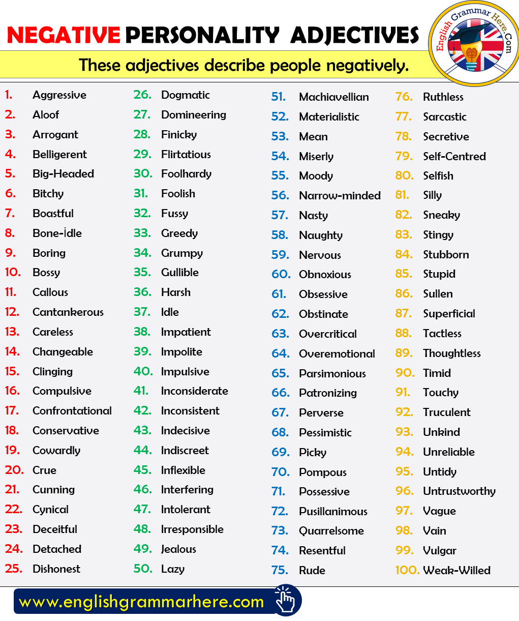 Negative Personality Adjectives List in English