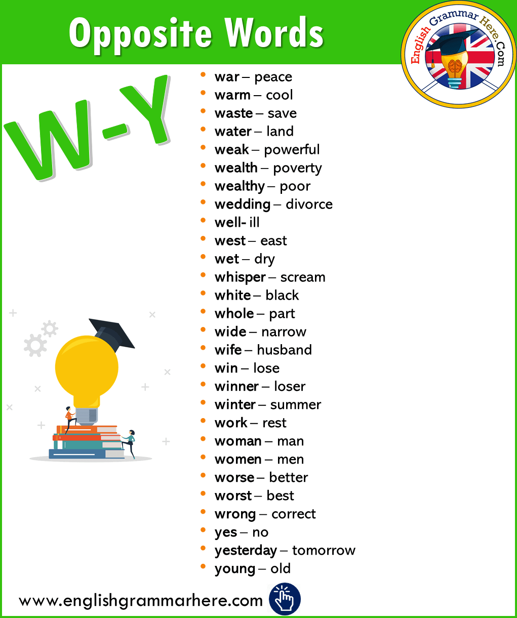 Opposite Word List – W, Y