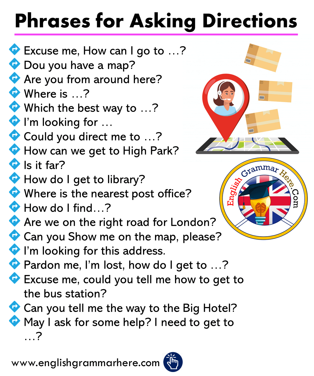 Phrases for Asking Directions in English