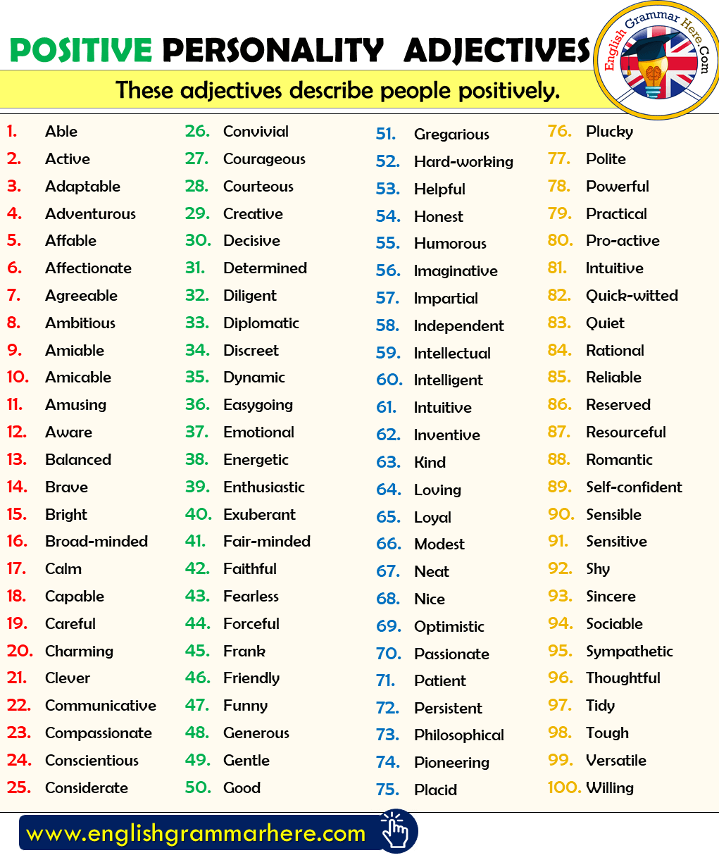 Positive Personality Adjectives List in English