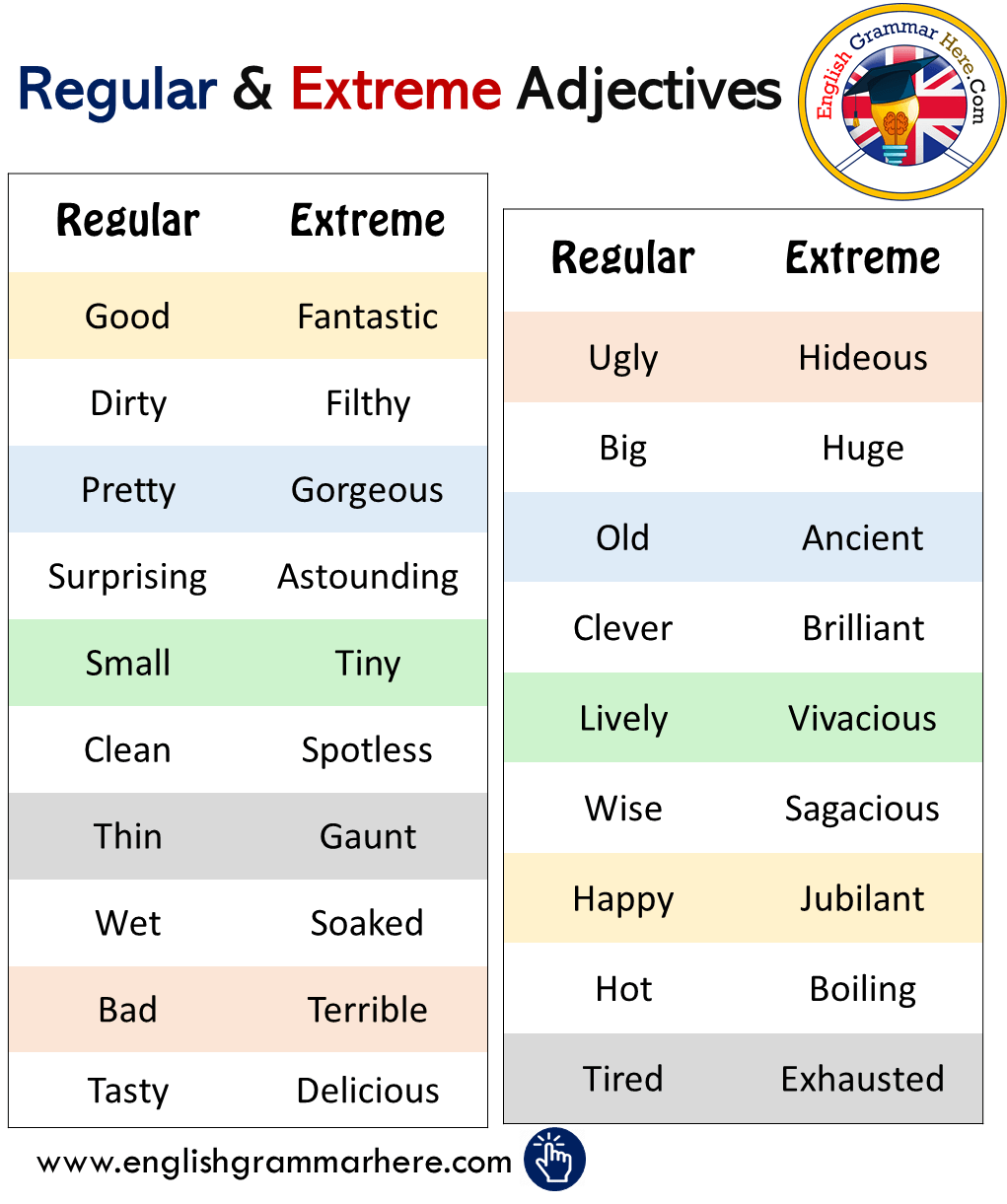 English Adjectives List, Regular and Extreme Adjectives List