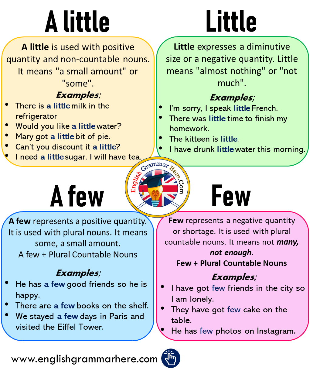 Using A little - Little - A few - Few and Example Sentences
