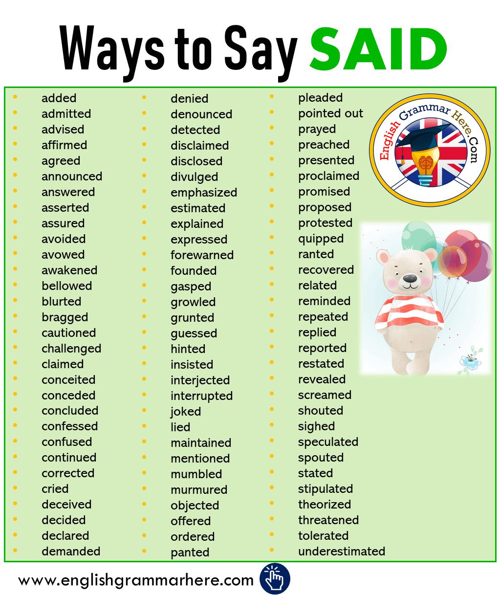 Different Ways to Say SAID in English