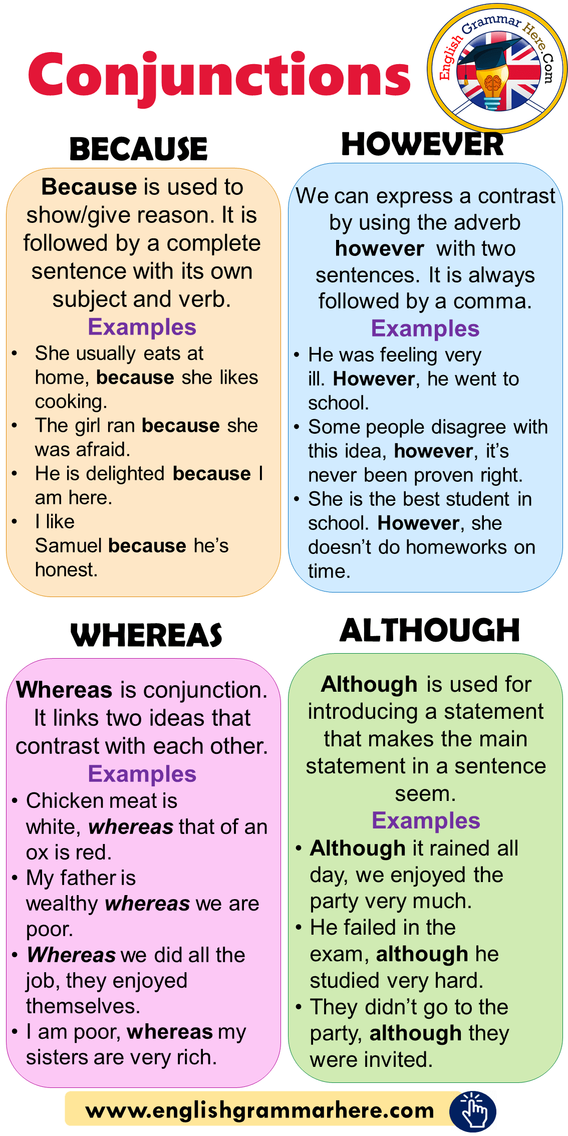 English Conjunctions - Using Because, However, Whereas, Although and Example Sentences
