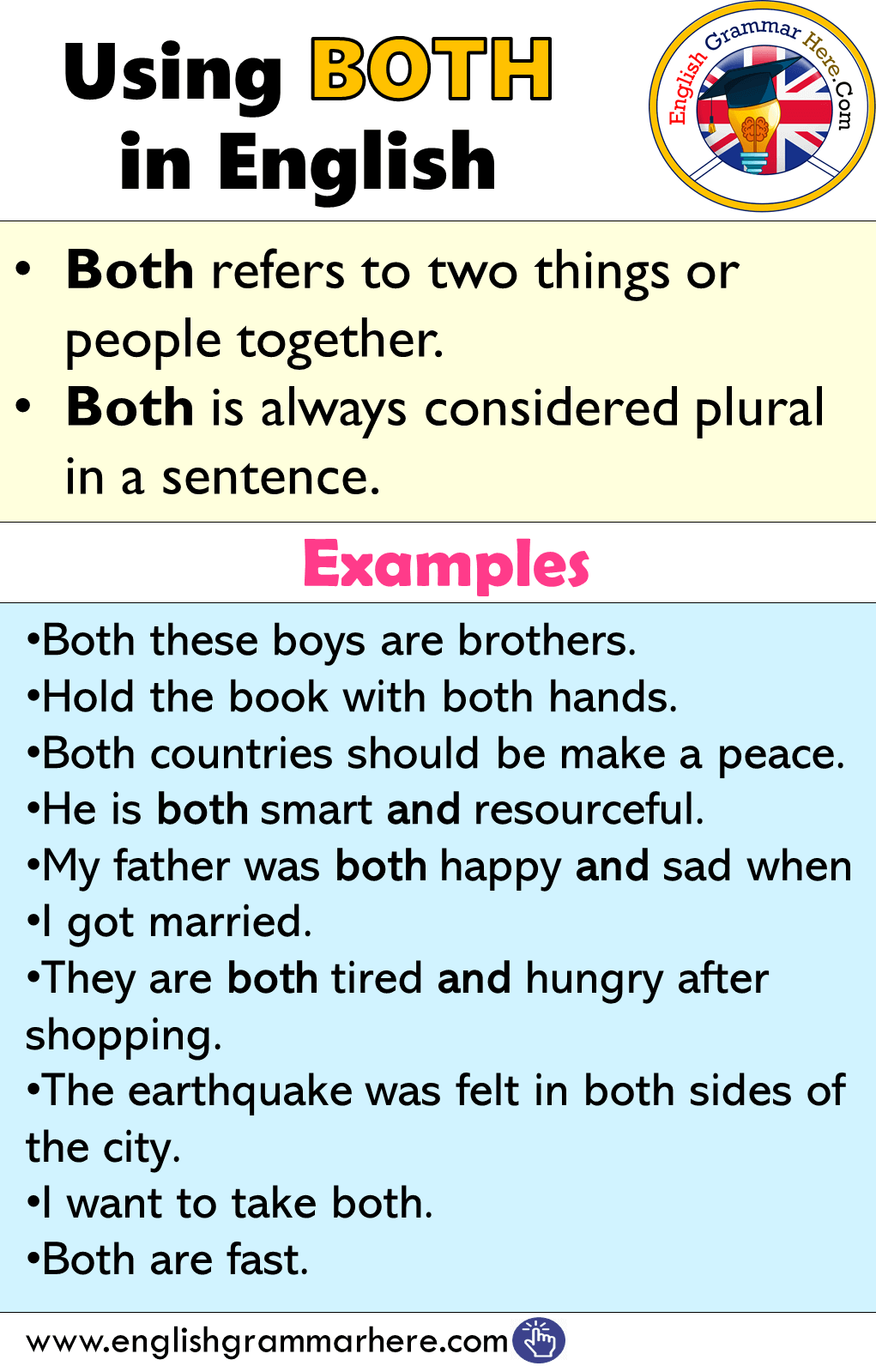 Using BOTH in English and Example Sentences