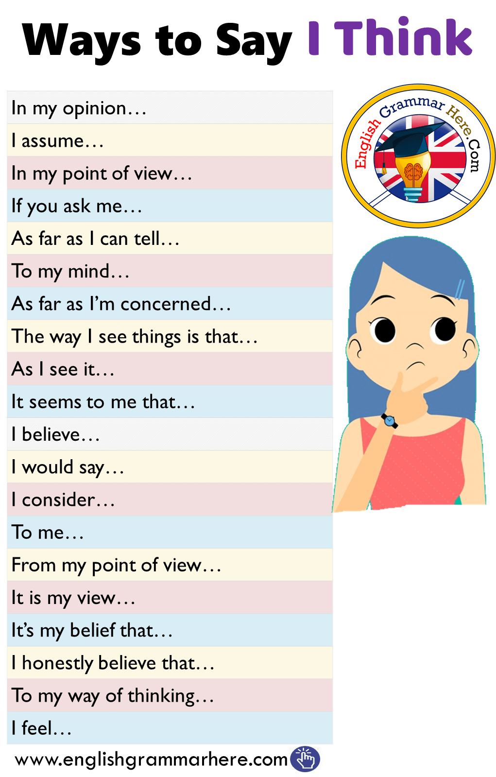 English Ways to Say I Think