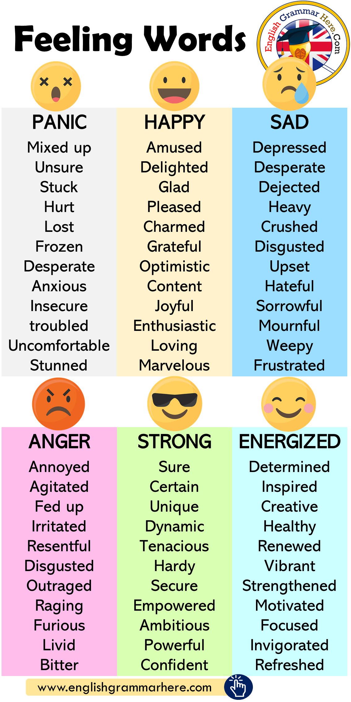 Feeling Words List in English