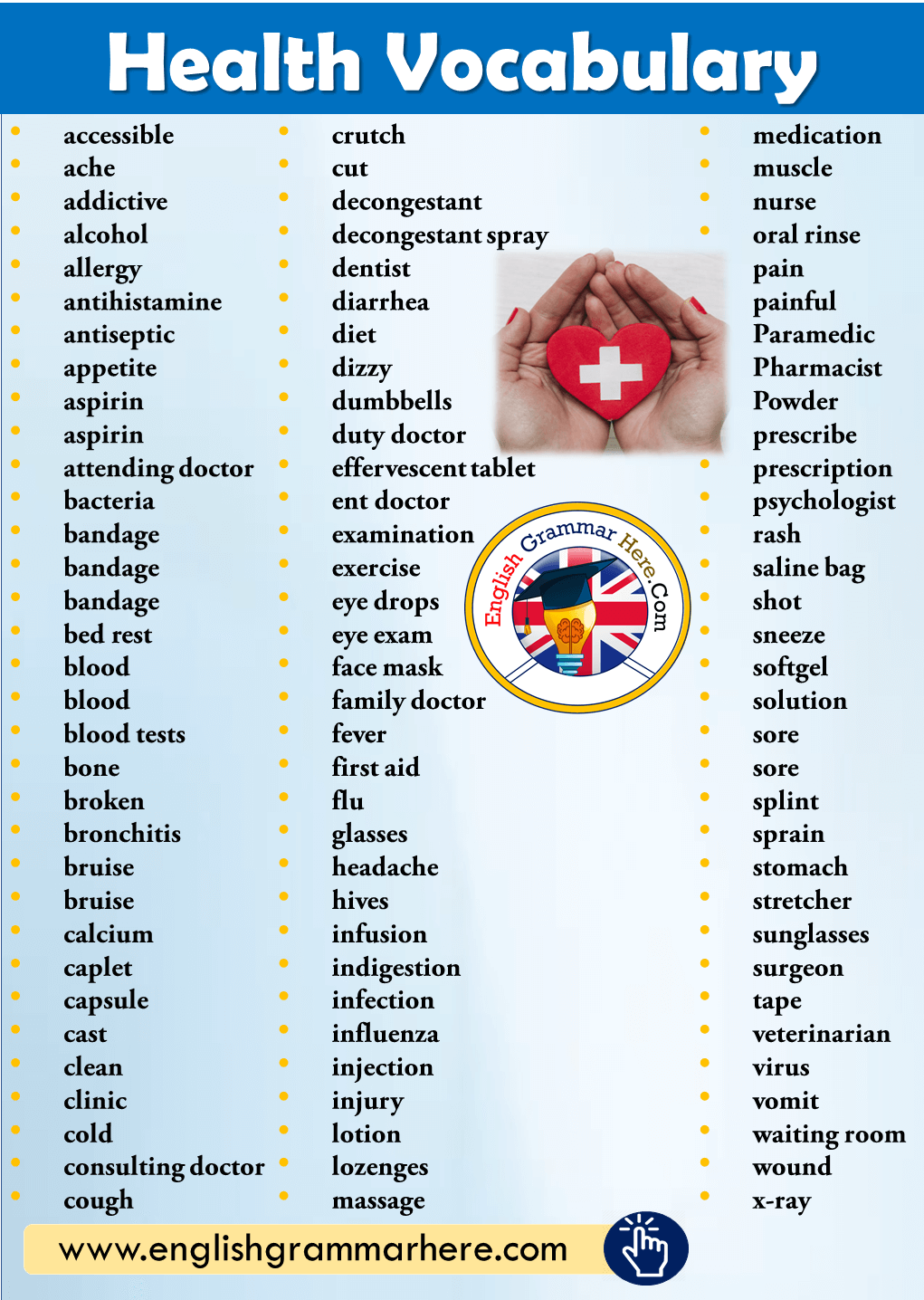 Health Vocabulary List